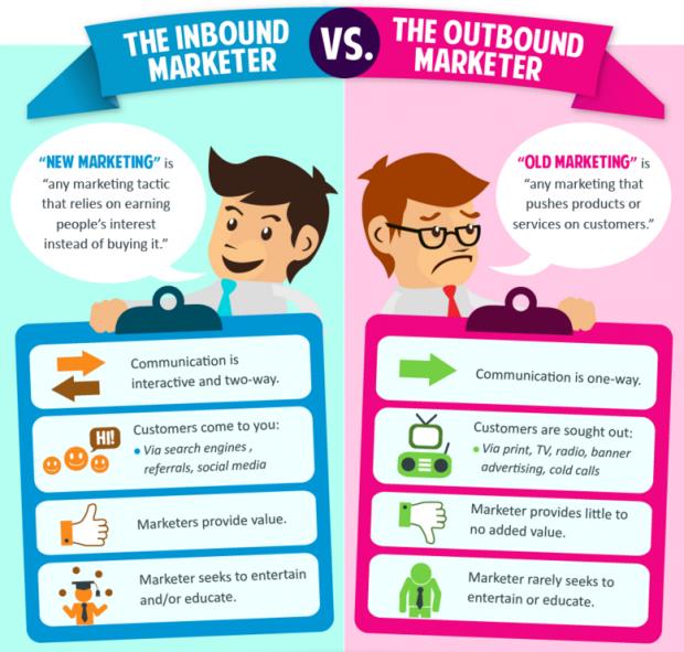inbound-vs-outbound-marketing